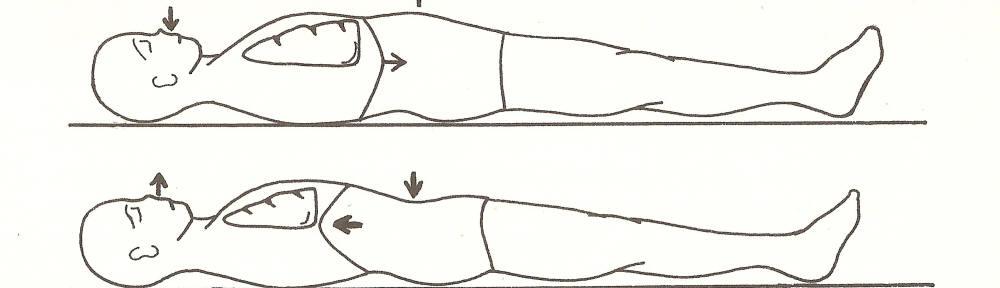 respirazione corretta, respirazione addominale, respirazione diaframmatica