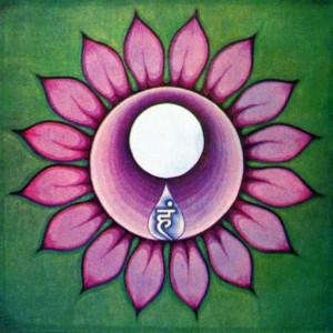 vishuddhi chakra