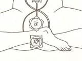 ida, pingala, sushumna, muladhara
