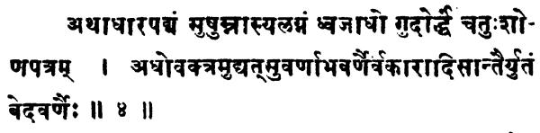 Shatchakranirupana - versetto 4