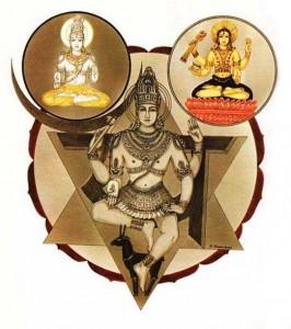 Le divinità in Anahata chakra: Vayu, Isha, Kakini (in senso antiorario dal basso)