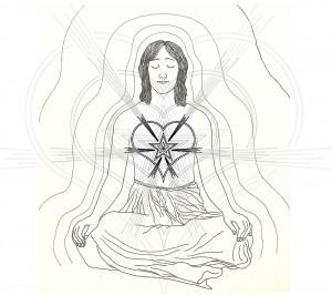 anahata chakra, centro del cuore