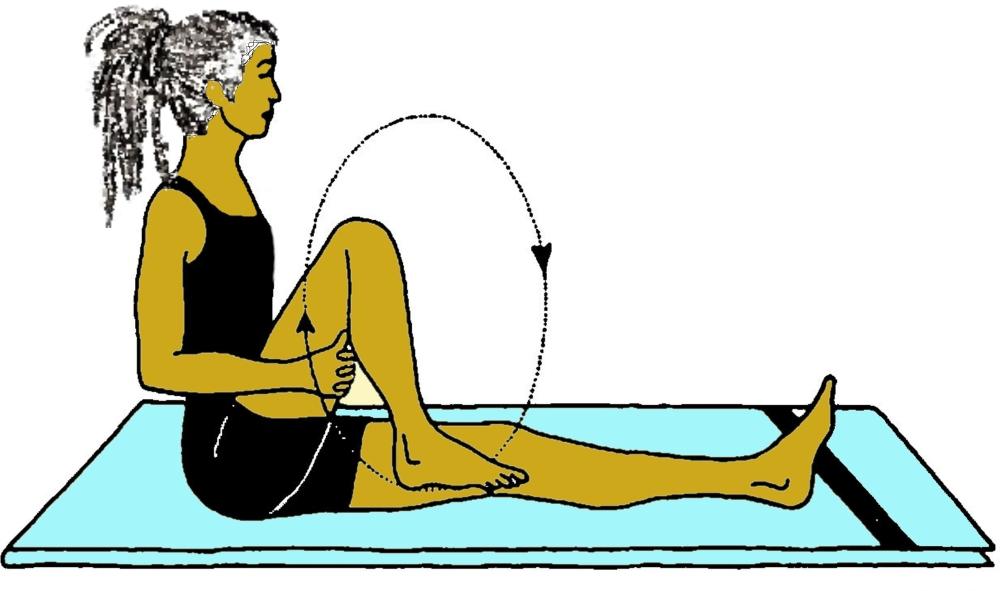 Janu Chakra (Rotazione del ginocchio)