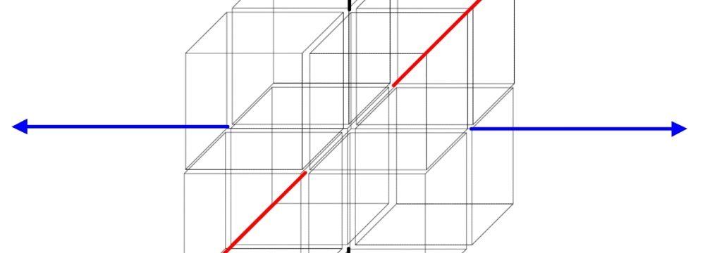 Elementi di geometria vedica trascendentale: l'assioma della dimensionalità