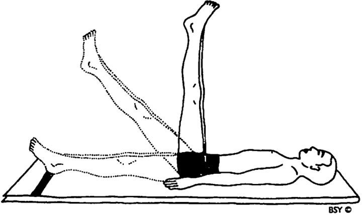 Padotthanasana (Postura a gambe sollevate) - Fase 2