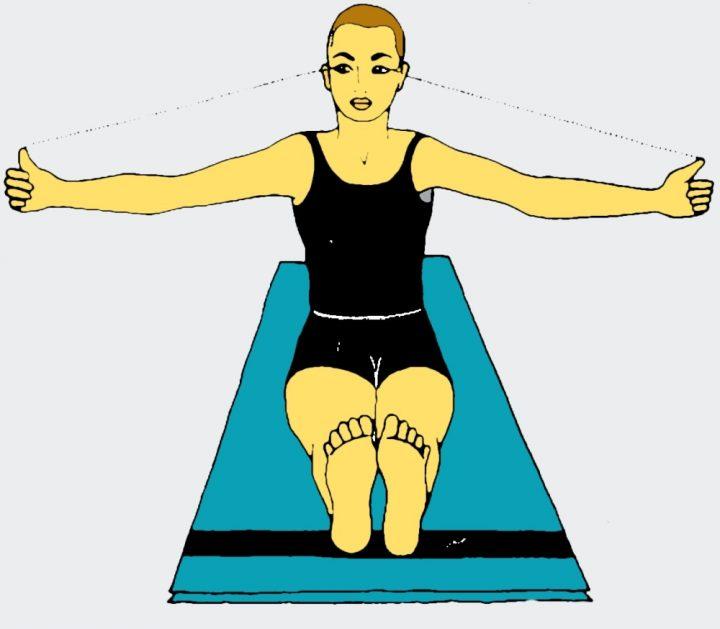 Esercizi yoga per gli occhi - Guardare lateralmente
