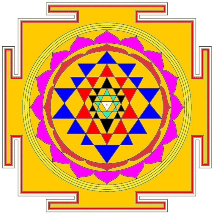 Shri Chakra of Shri Vidya